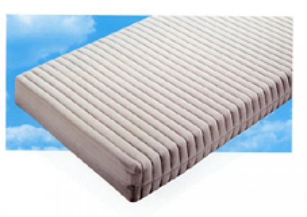 Matras 80 Cm : Pocketvering matras alice 80 x 200 cm netbed